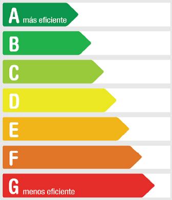 Certificado energetico para la venta de viviendas en santander for Certificado energetico en santander